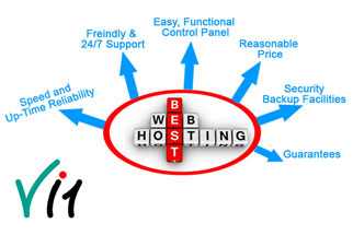 Web Hosting Services in Ahmedabad